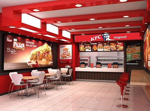KFC franchise opportunities