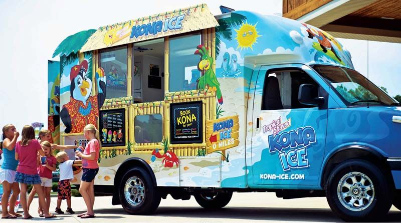 Kona Ice Franchise Opportunities