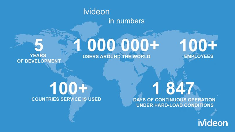 Start your own business franchise opportunity - Ivideon