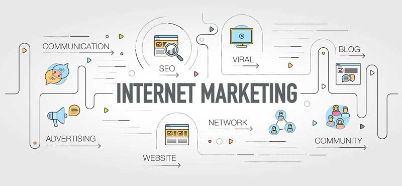 Best Internet Marketing Franchise Businesses in India