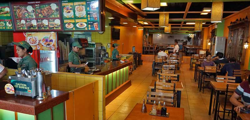 Top Chicken Franchises in The Philippines