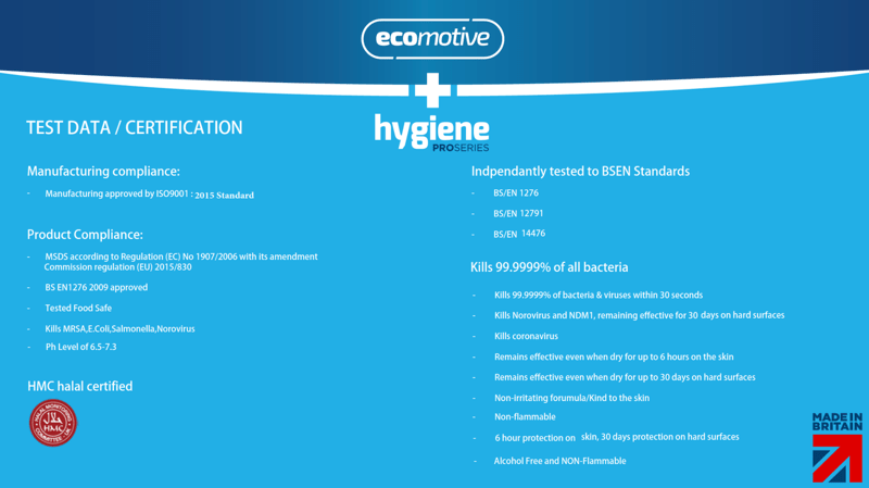 EcoMotive Hygiene franchise opportunities