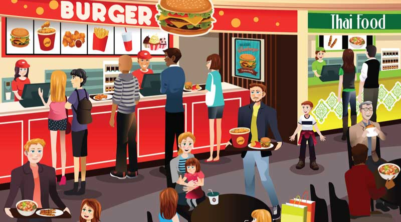 Top 10 QSR Franchise Businesses in India